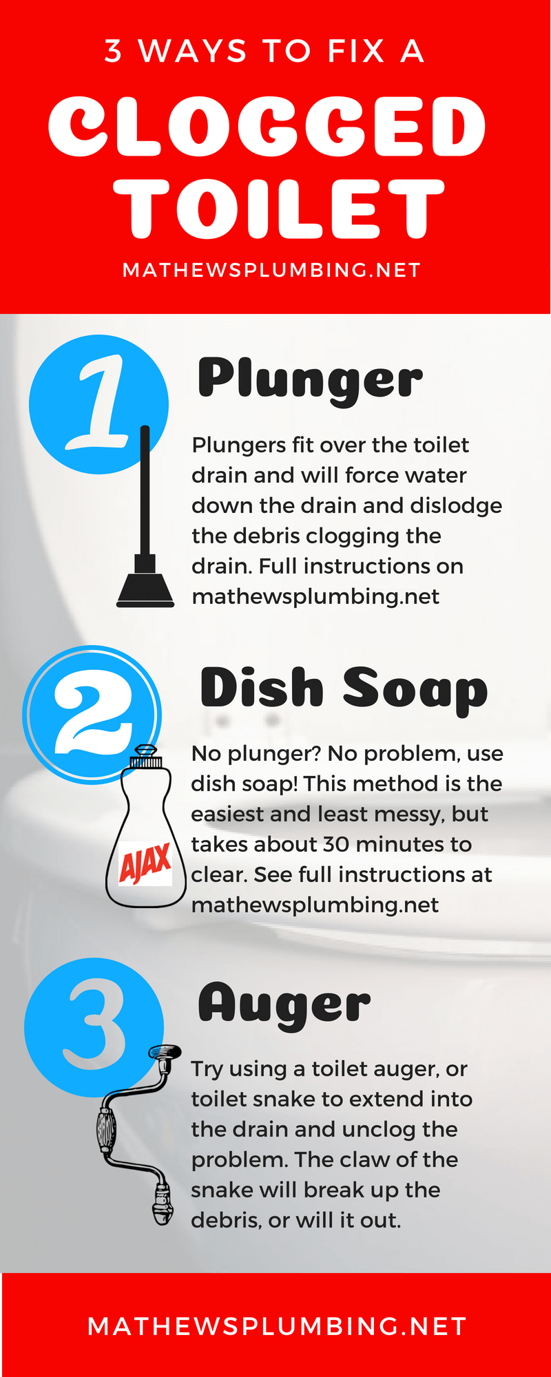 Infographic showing 3 ways to unclog a toilet from mathews plumbing